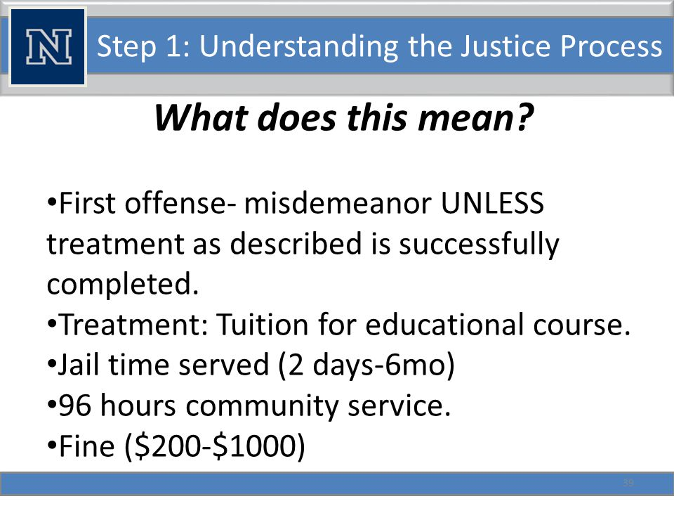Step 1: Understanding the Justice Process What does this mean.