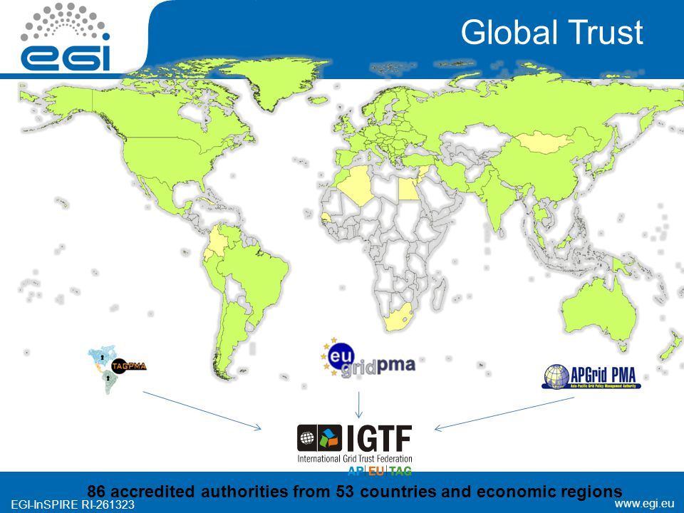 www.egi.eu EGI-InSPIRE RI-261323 Global Trust 86 accredited authorities from 53 countries and economic regions