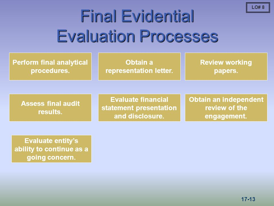 Final Evidential Evaluation Processes Perform final analytical procedures. Evaluate entity's ability to continue as a going concern. Obtain a represen