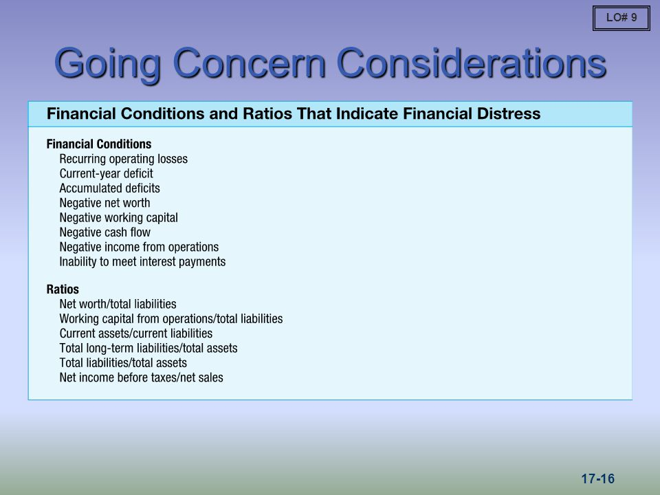 Going Concern Considerations LO# 9 17-16