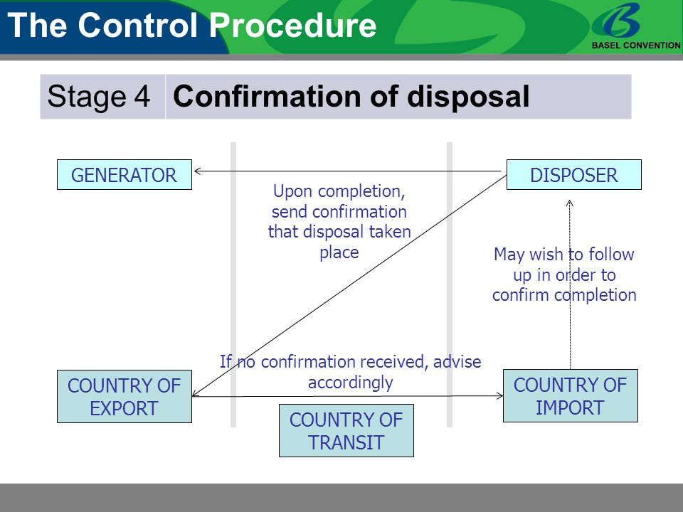 The Control Procedure Stage 4Confirmation of disposal GENERATOR COUNTRY OF EXPORT COUNTRY OF TRANSIT COUNTRY OF IMPORT DISPOSER Upon completion, send