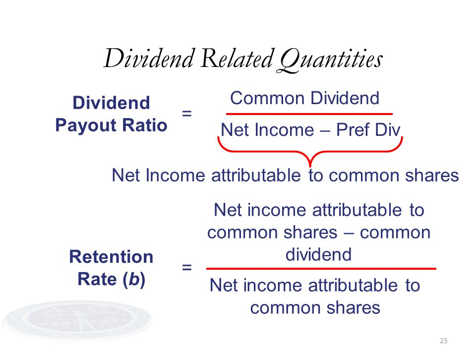 25 Dividend Related Quantities Dividend Payout Ratio Common Dividend Net Income – Pref Div = Retention Rate (b) Net income attributable to common shares – common dividend = Net Income attributable to common shares Net income attributable to common shares