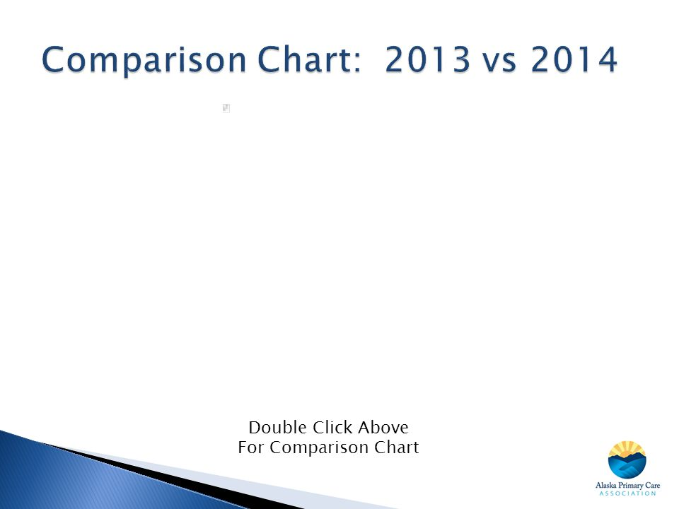 Double Click Above For Comparison Chart