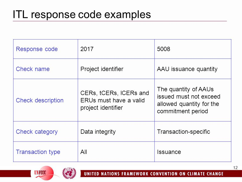 12 ITL response code examples Response code20175008 Check nameProject identifierAAU issuance quantity Check description CERs, tCERs, lCERs and ERUs must have a valid project identifier The quantity of AAUs issued must not exceed allowed quantity for the commitment period Check categoryData integrityTransaction-specific Transaction typeAllIssuance