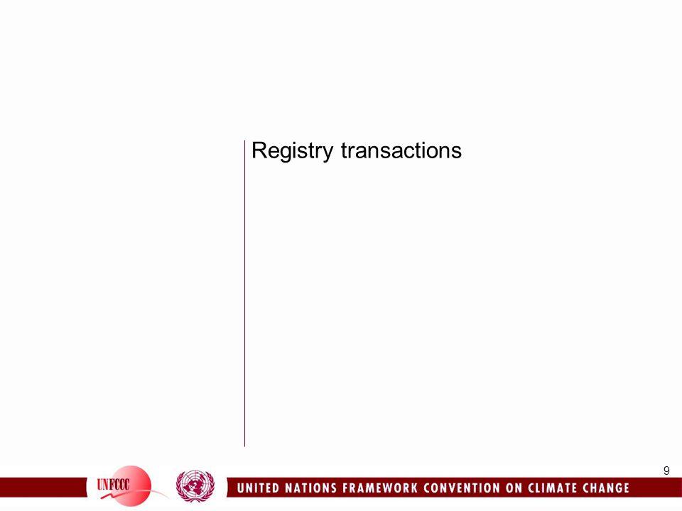 9 Registry transactions
