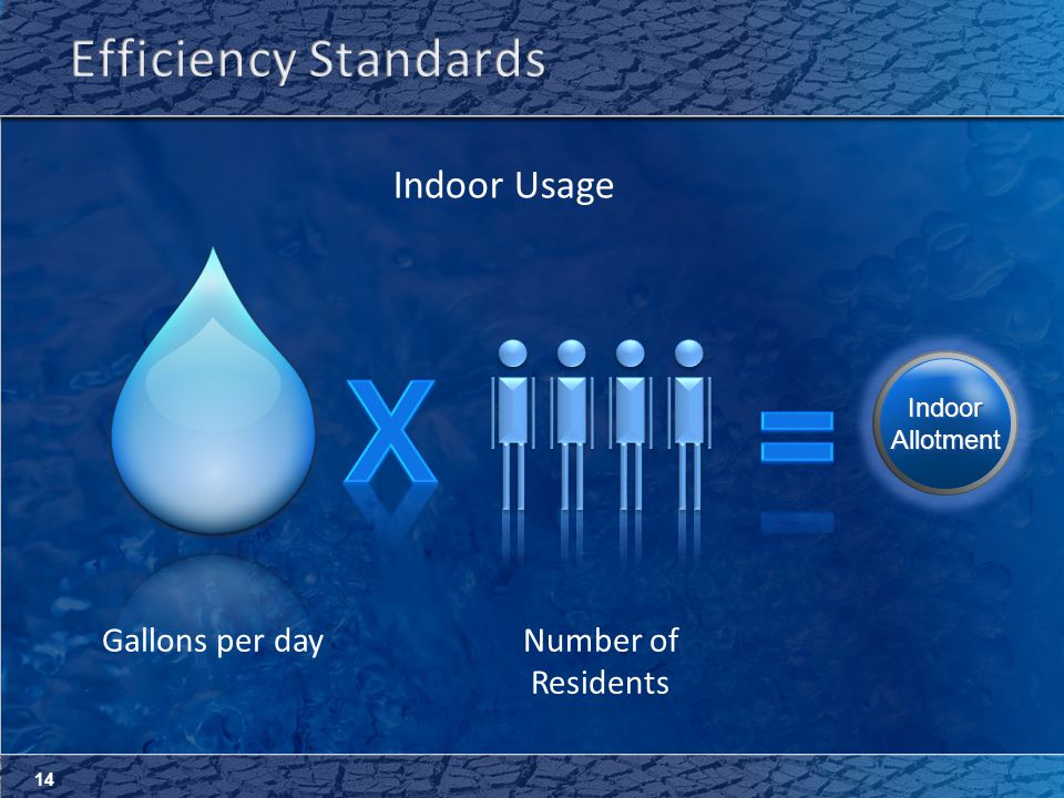 14 Gallons per dayNumber of Residents Indoor Usage