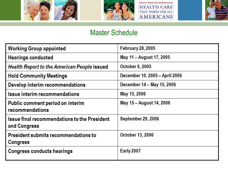 Master Schedule Working Group appointed February 28, 2005 Hearings conducted May 11 – August 17, 2005 Health Report to the American People issued October 6, 2005 Hold Community Meetings December 10, 2005 – April 2006 Develop interim recommendations December 14 – May 15, 2006 Issue interim recommendations May 15, 2006 Public comment period on interim recommendations May 15 – August 14, 2006 Issue final recommendations to the President and Congress September 29, 2006 President submits recommendations to Congress October 13, 2006 Congress conducts hearings Early 2007