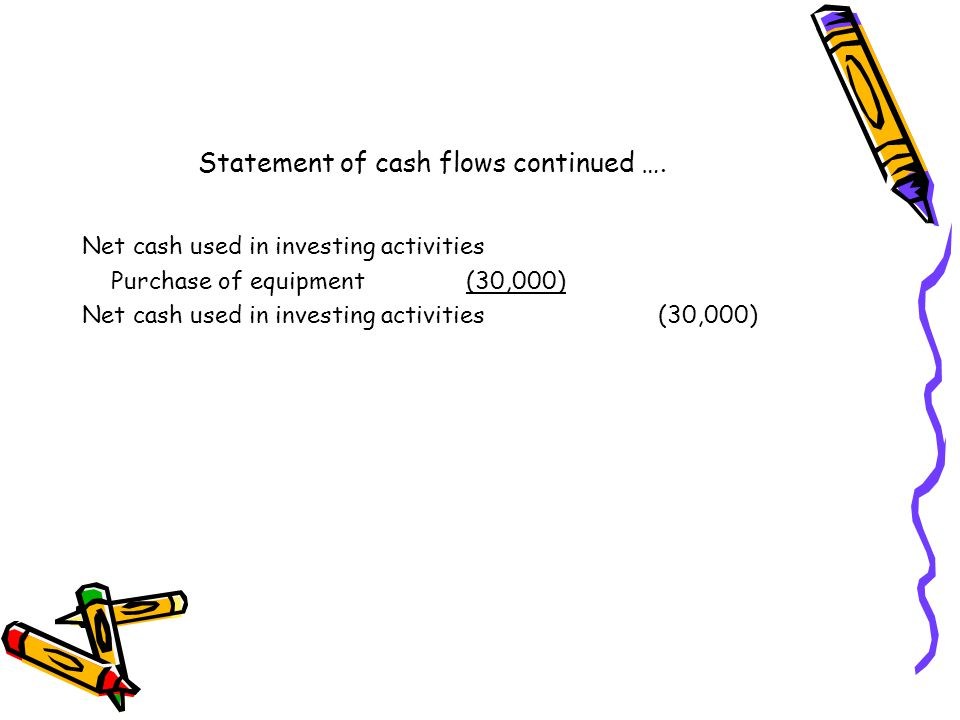 Statement of cash flows continued …. Net cash used in investing activities Purchase of equipment(30,000) Net cash used in investing activities(30,000)
