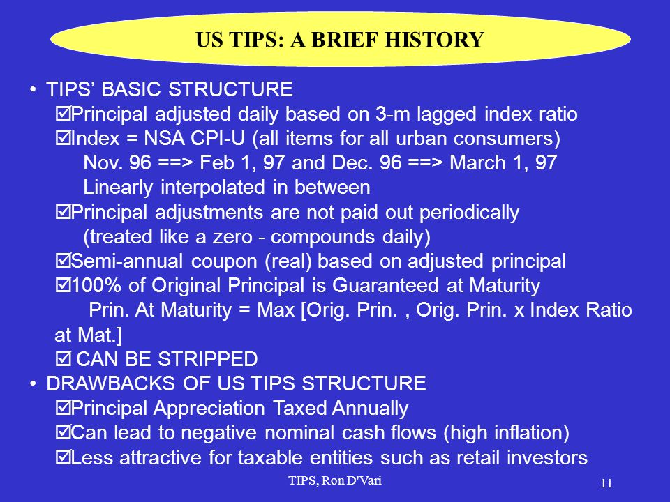 TIPS, Ron D Vari 10 Forward Pricing Analysis Cost of Carry Analysis Buy/Sell Back Repo Analysis Inflation Indexed Bond Futures CPI-U Swap Analysis CPI-U Linked Options DERIVATIVES PRICING
