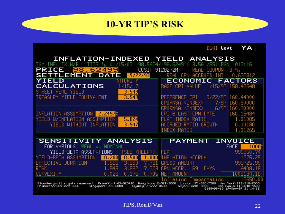 TIPS, Ron D Vari 21 5YR TIP'S RISK