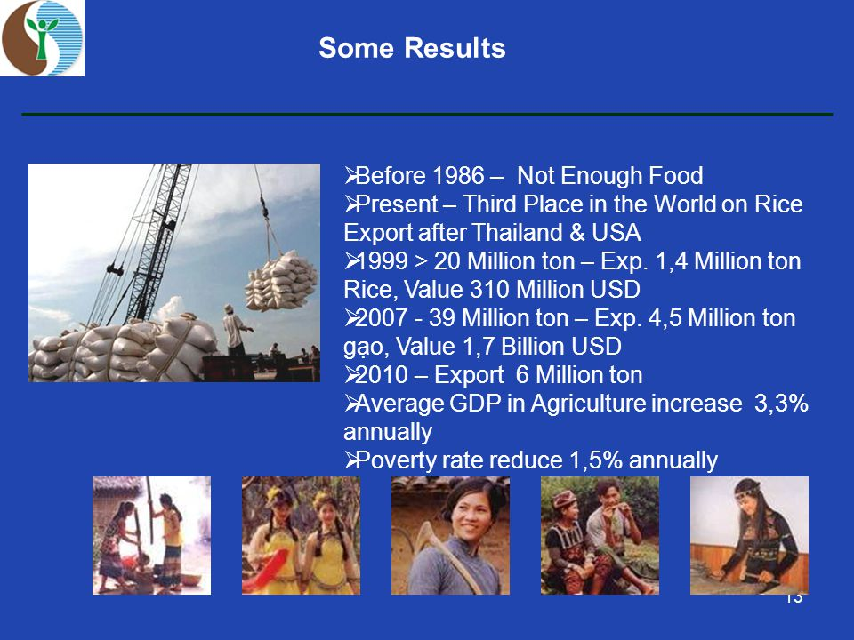 13 Some Results  Before 1986 – Not Enough Food  Present – Third Place in the World on Rice Export after Thailand & USA  1999 > 20 Million ton – Exp.
