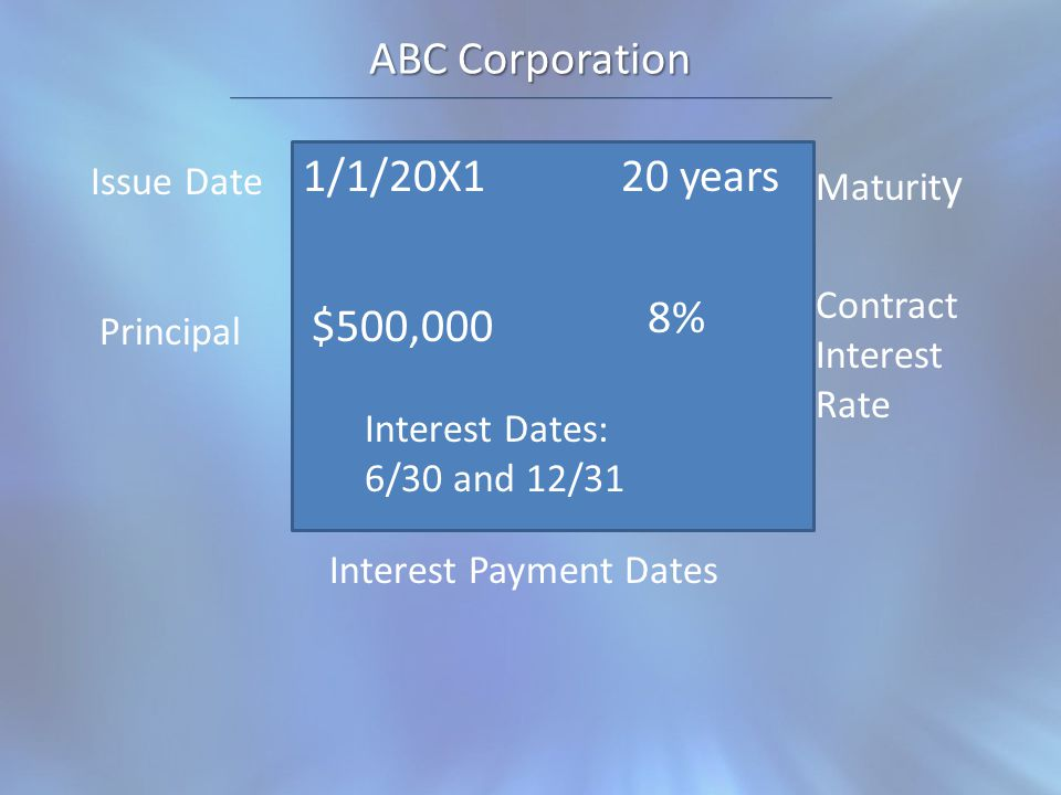 ABC Corporation 1/1/20X120 years Interest Dates: 6/30 and 12/31 $500,000 8% Principal Contract Interest Rate Interest Payment Dates Maturit y Issue Date