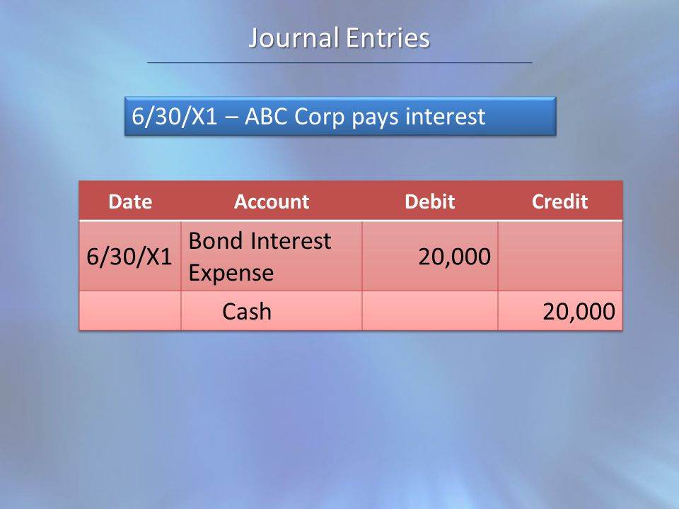 Journal Entries 6/30/X1 – ABC Corp pays interest