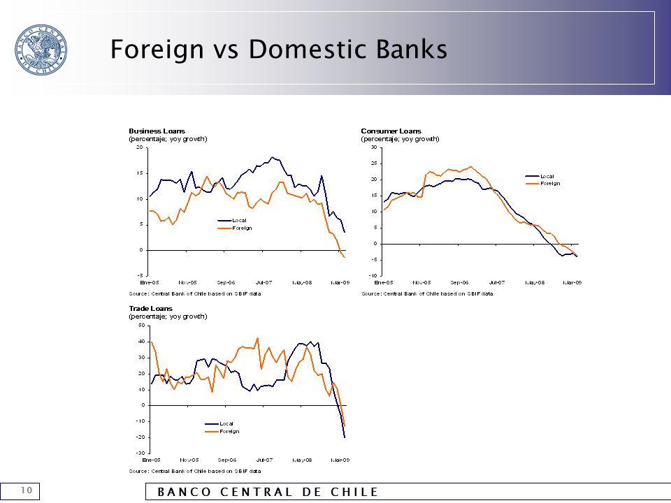B A N C O C E N T R A L D E C H I L E 10 Foreign vs Domestic Banks