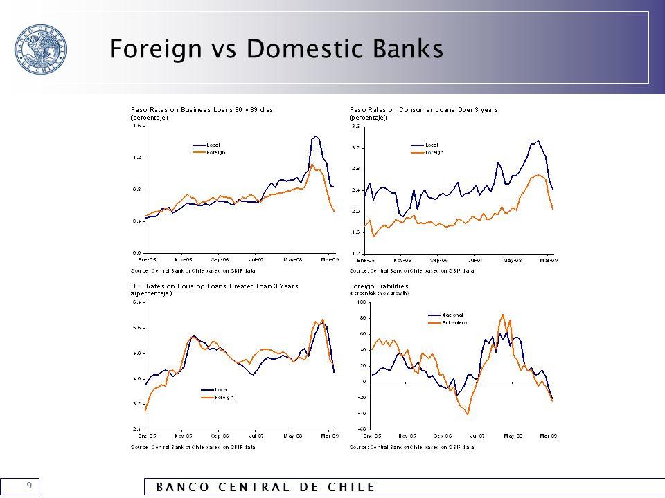 B A N C O C E N T R A L D E C H I L E 9 Foreign vs Domestic Banks