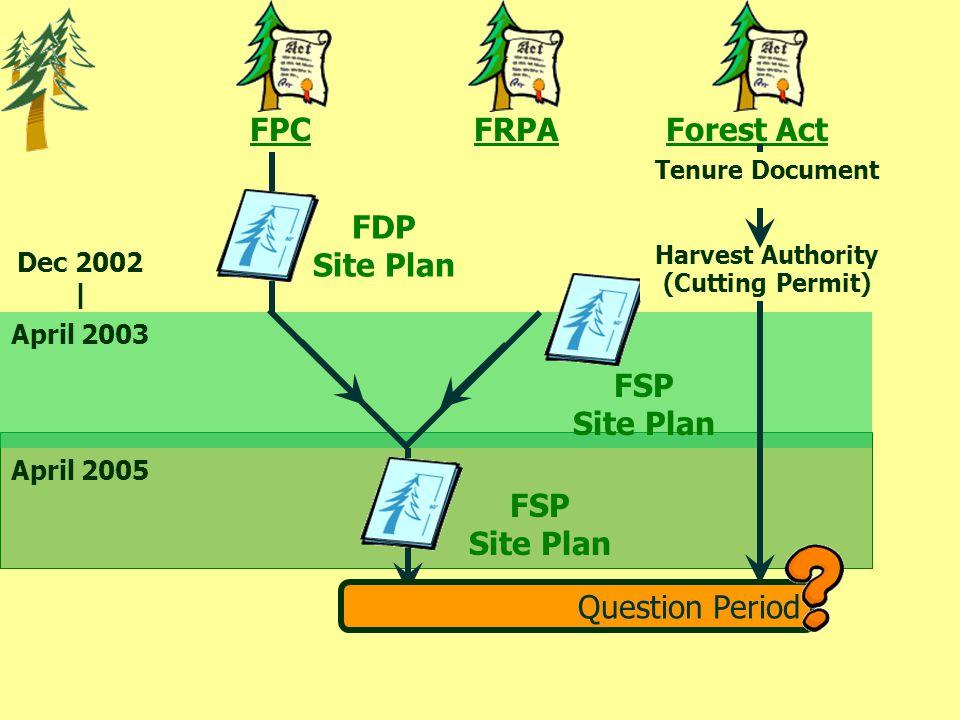FPCFRPAForest Act FDP Site Plan FSP Site Plan Dec 2002 | April 2005 April 2003 FSP Site Plan Question Period Tenure Document Harvest Authority (Cutting Permit)