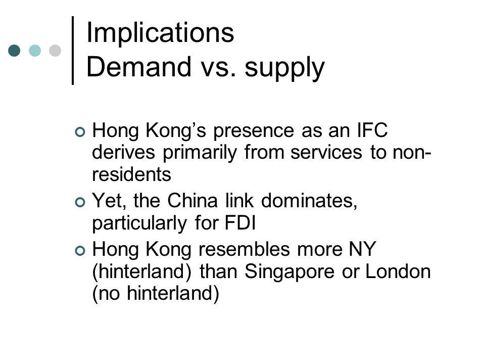 Implications Demand vs.