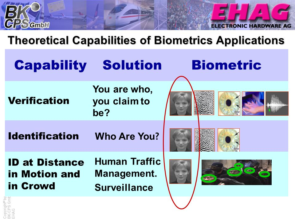 Copyright © by BK-CPS GmbH EHAG BiometricSolutionCapability You are who, you claim to be.