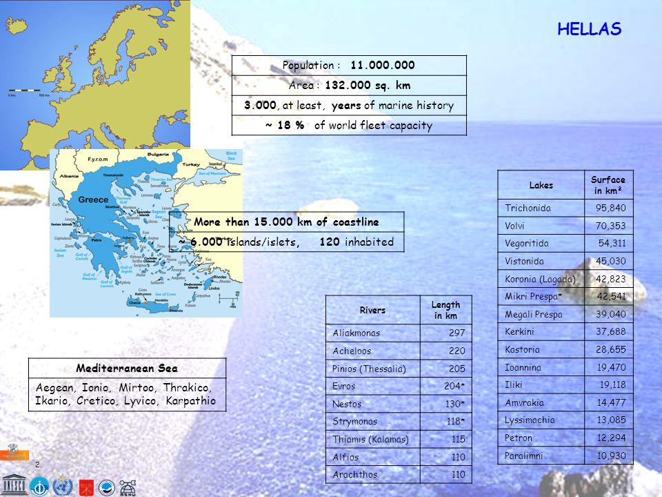 2.2. HELLAS Lakes Surface in km² Trichonida95,840 Volvi70,353 Vegoritida54,311 Vistonida45,030 Koronia (Lagada)42,823 Mikri Prespa*42,541 Megali Presp