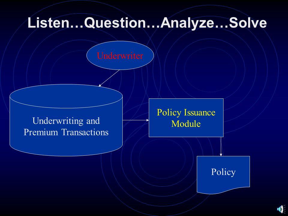 Listen…Question…Analyze…Solve Premium Transactions Installments Rating System Quote Auto Reinsurance Calculation Underwriter