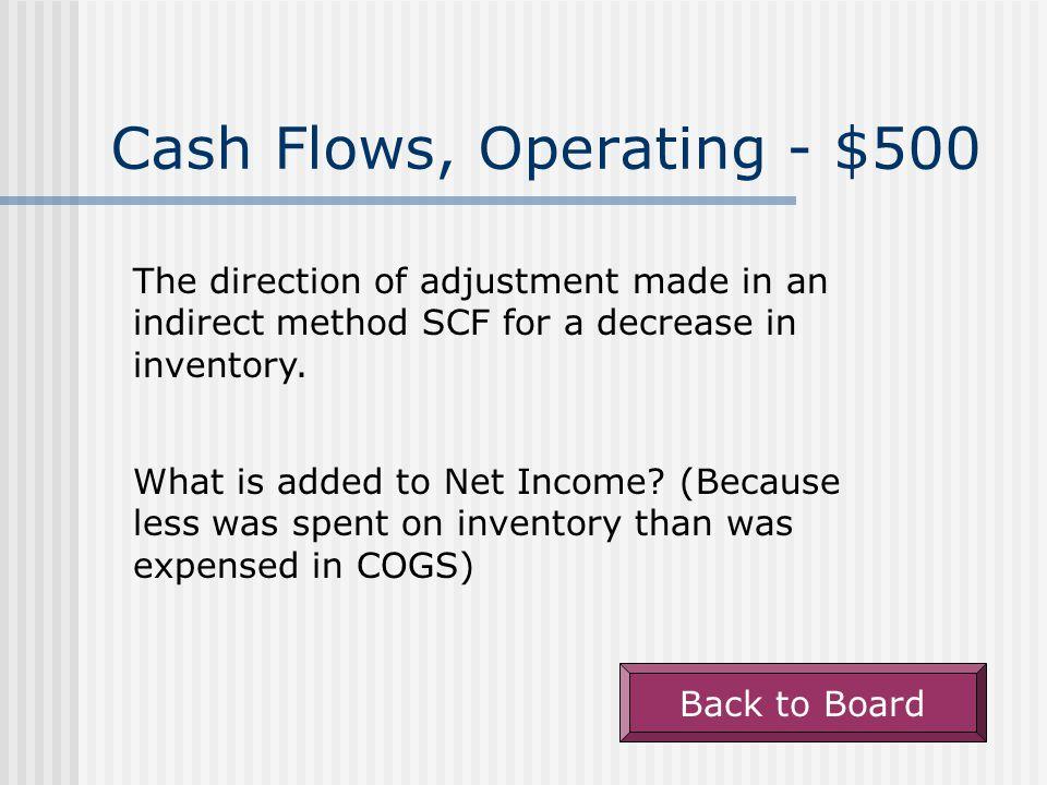 Cash Flows, Operating - $400 The direction of adjustment made in an indirect method SCF for a decrease in accounts payable.