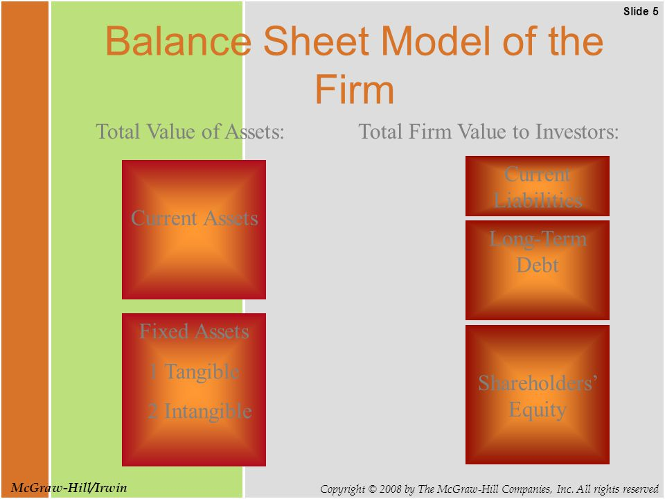 Slide 6 Copyright © 2008 by The McGraw-Hill Companies, Inc.