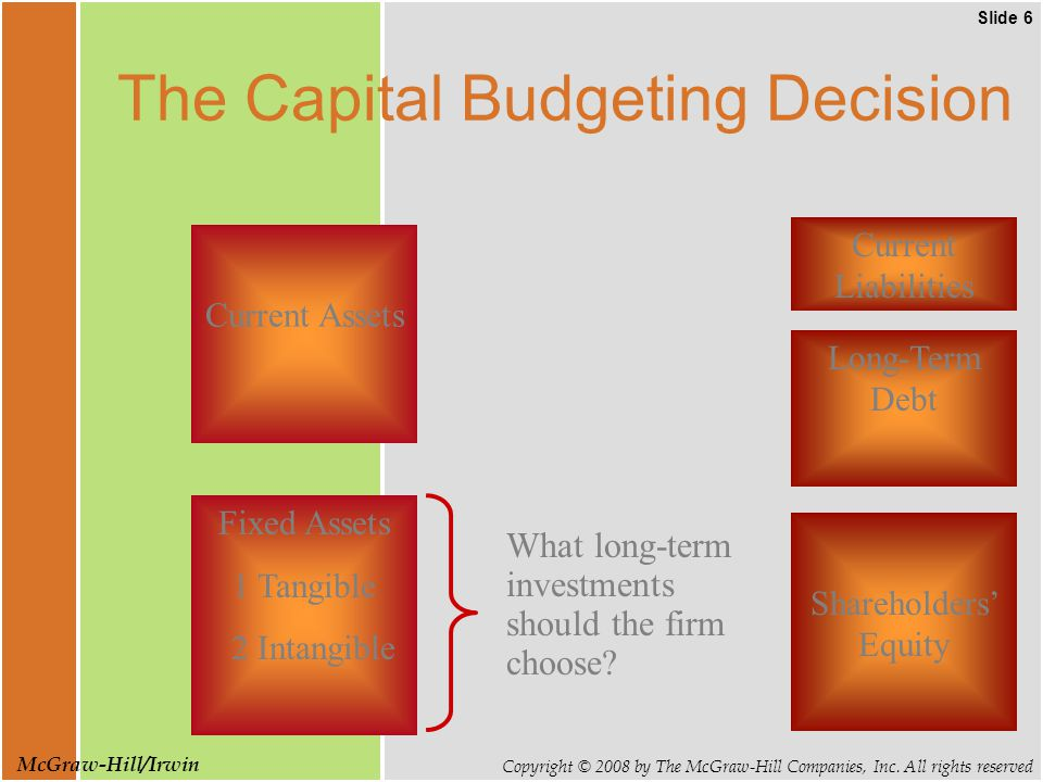 Slide 17 Copyright © 2008 by The McGraw-Hill Companies, Inc.