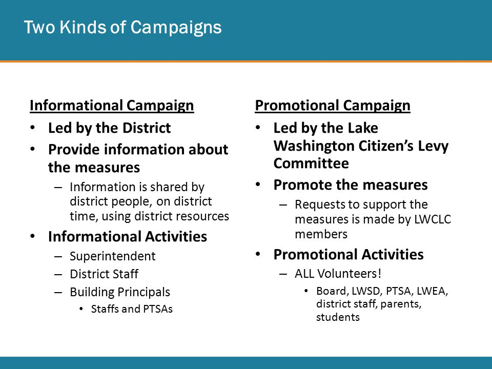 Two Kinds of Campaigns Informational Campaign Led by the District Provide information about the measures – Information is shared by district people, on district time, using district resources Informational Activities – Superintendent – District Staff – Building Principals Staffs and PTSAs Promotional Campaign Led by the Lake Washington Citizen's Levy Committee Promote the measures – Requests to support the measures is made by LWCLC members Promotional Activities – ALL Volunteers.