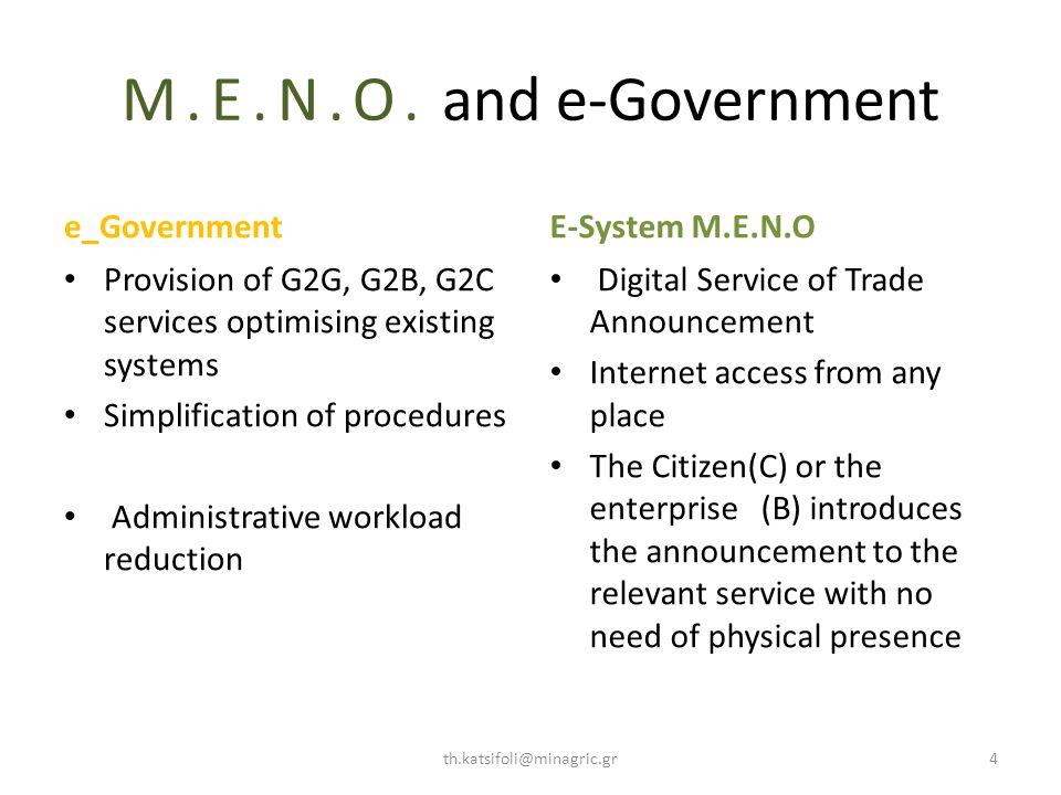 Μ.Ε.Ν.Ο. and e-Government e_Government Provision of G2G, G2B, G2C services optimising existing systems Simplification of procedures Administrative wor