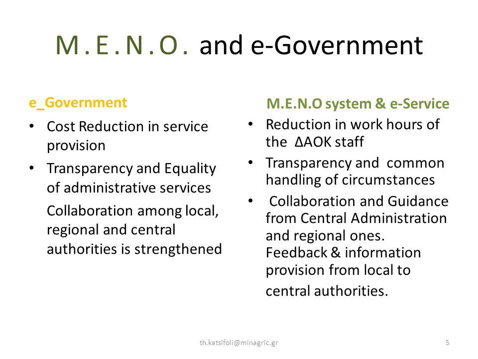 Μ.Ε.Ν.Ο. and e-Government e_Government Cost Reduction in service provision Transparency and Equality of administrative services Collaboration among lo