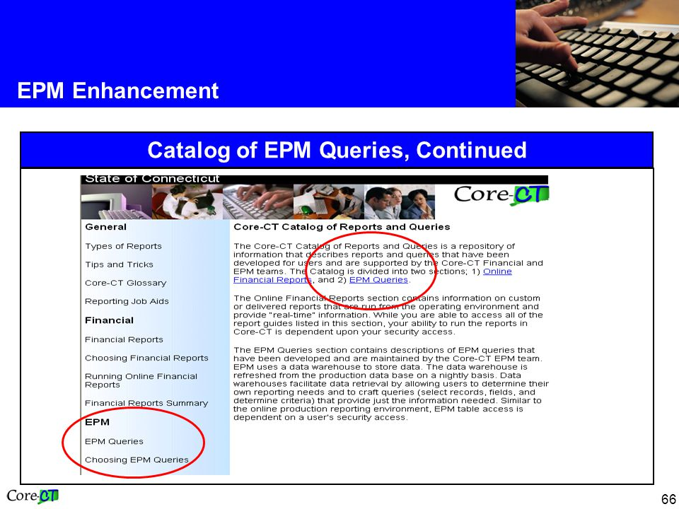 66 EPM Enhancement Catalog of EPM Queries, Continued