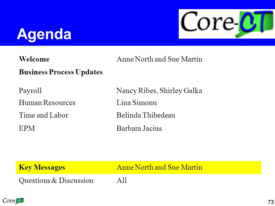 73 Agenda WelcomeAnne North and Sue Martin Business Process Updates PayrollNancy Ribes, Shirley Galka Human ResourcesLina Simonu Time and LaborBelinda Thibedeau EPMBarbara Jacius Key MessagesAnne North and Sue Martin Questions & DiscussionAll