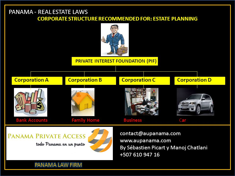 PANAMA - REAL ESTATE LAWS contact@aupanama.com www.aupanama.com By Sébastien Picart y Manoj Chatlani +507 610 947 16 CORPORATE STRUCTURE RECOMMENDED FOR: ESTATE PLANNING PRIVATE INTEREST FOUNDATION (PIF) Corporation ACorporation BCorporation CCorporation D Bank AccountsFamily HomeBusinessCar