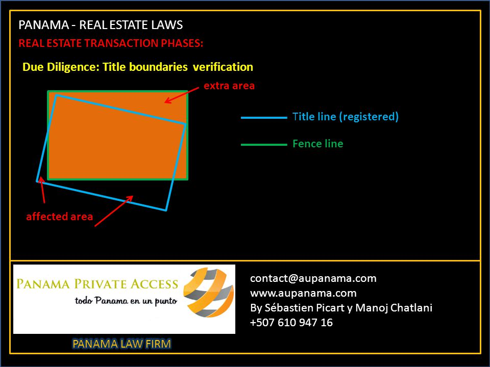 PANAMA - REAL ESTATE LAWS contact@aupanama.com www.aupanama.com By Sébastien Picart y Manoj Chatlani +507 610 947 16 REAL ESTATE TRANSACTION PHASES: Due Diligence: Title boundaries verification affected area extra area Title line (registered) Fence line