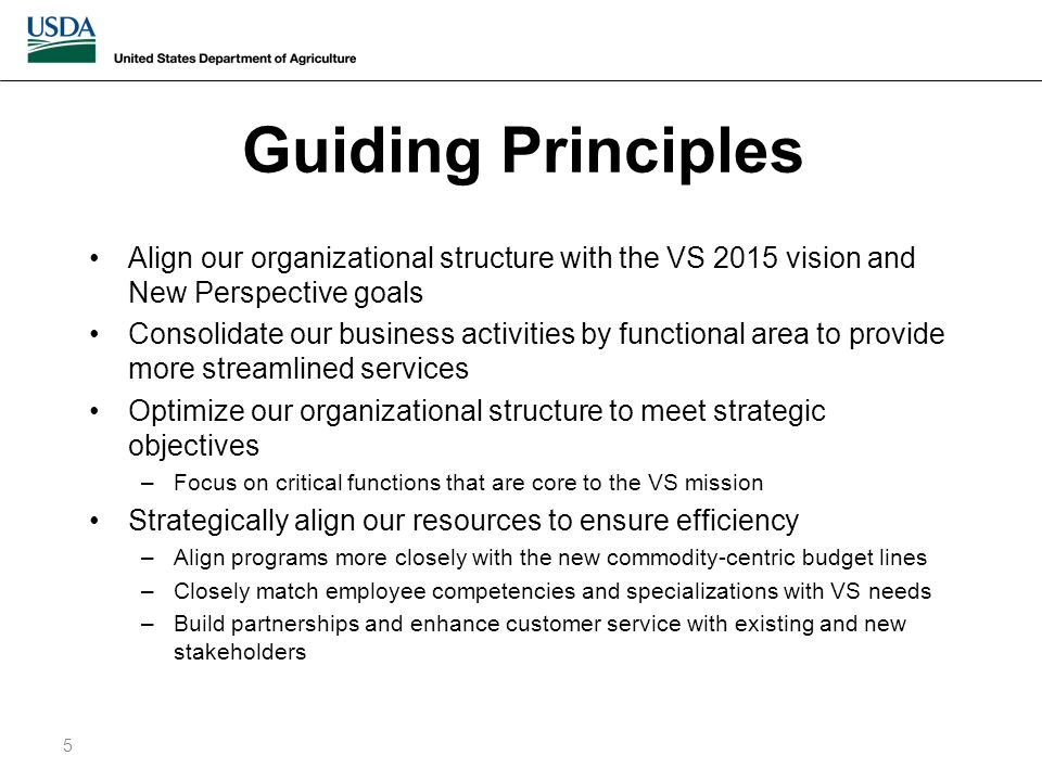 Guiding Principles Align our organizational structure with the VS 2015 vision and New Perspective goals Consolidate our business activities by functional area to provide more streamlined services Optimize our organizational structure to meet strategic objectives –Focus on critical functions that are core to the VS mission Strategically align our resources to ensure efficiency –Align programs more closely with the new commodity-centric budget lines –Closely match employee competencies and specializations with VS needs –Build partnerships and enhance customer service with existing and new stakeholders 5