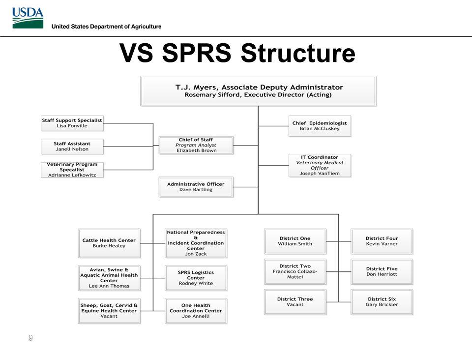 VS SPRS Structure 9