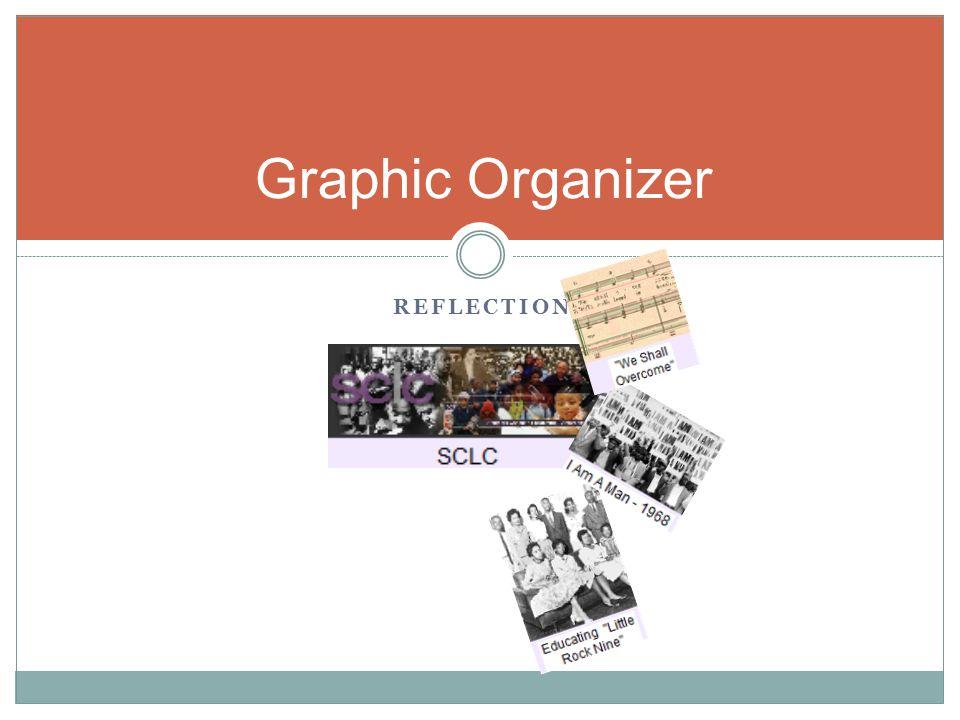 REFLECTION Graphic Organizer