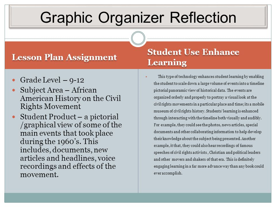 Lesson Plan Assignment Student Use Enhance Learning Grade Level – 9-12 Subject Area – African American History on the Civil Rights Movement Student Product – a pictorial /graphical view of some of the main events that took place during the 1960's.