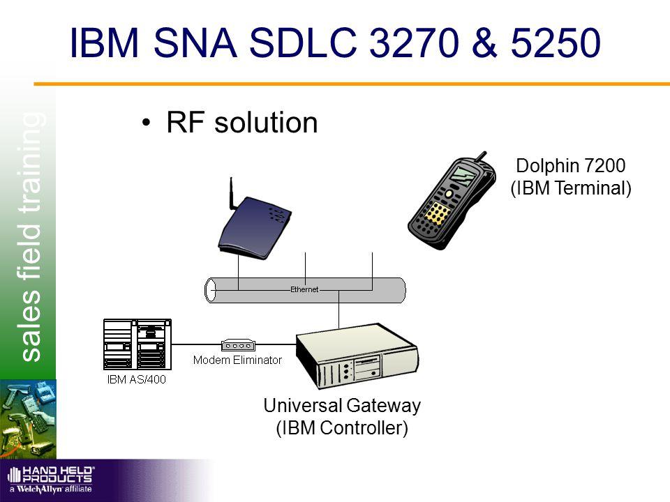 sales field training IBM SNA SDLC 3270 & 5250 RF solution Universal Gateway (IBM Controller) Dolphin 7200 (IBM Terminal)