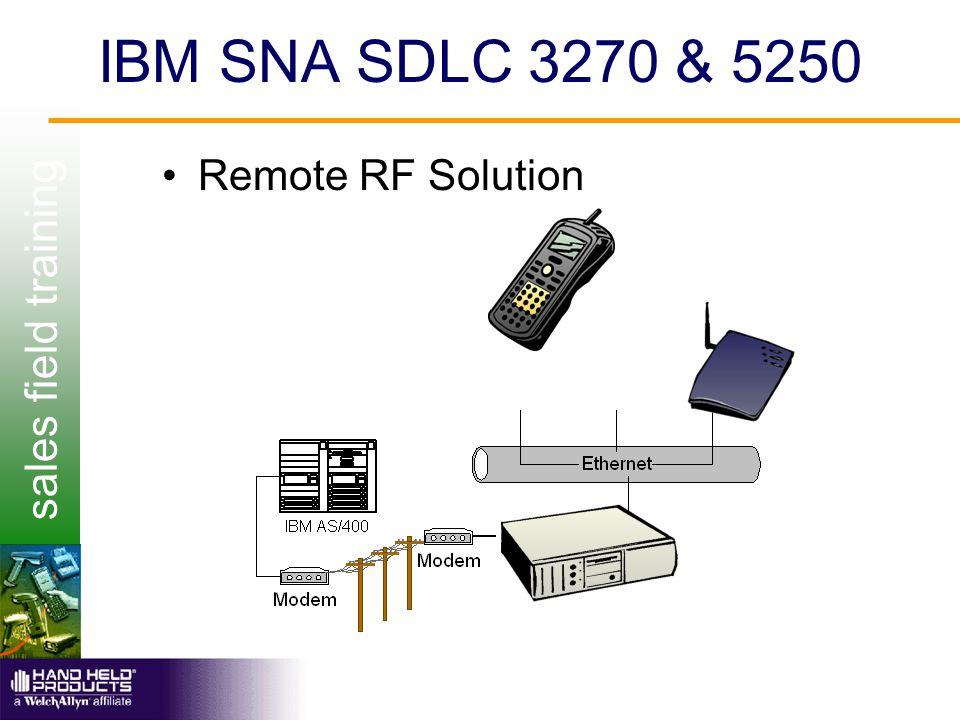 sales field training IBM SNA SDLC 3270 & 5250 Remote RF Solution