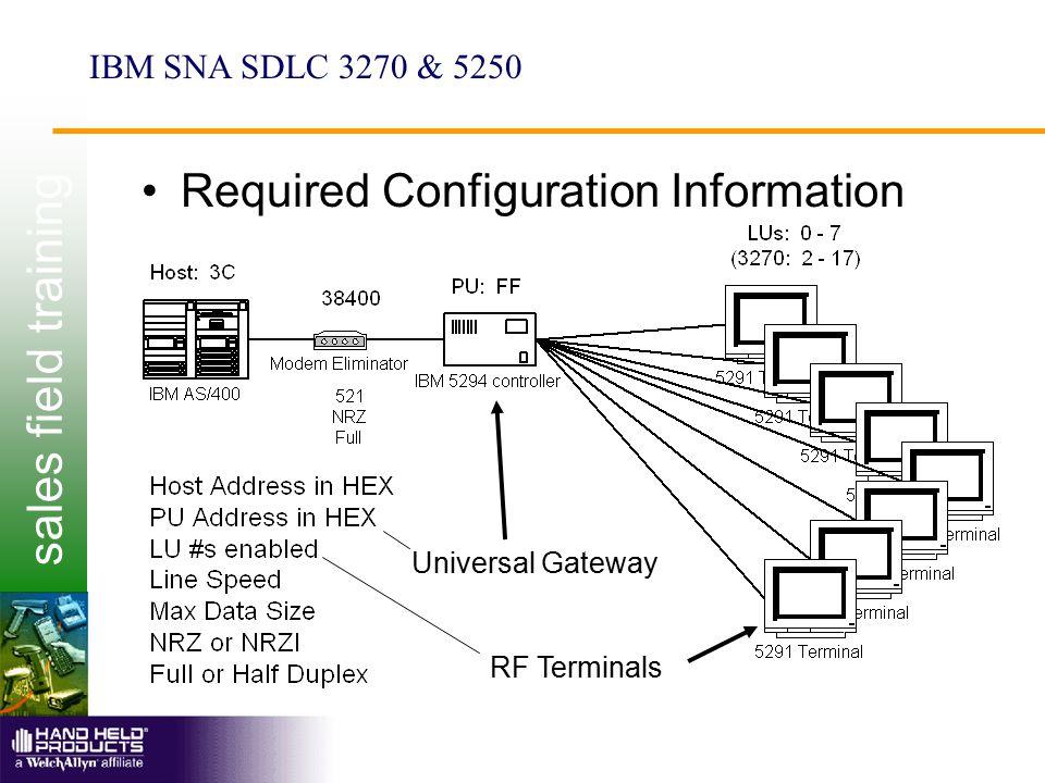 sales field training Required Configuration Information IBM SNA SDLC 3270 & 5250 Universal Gateway RF Terminals