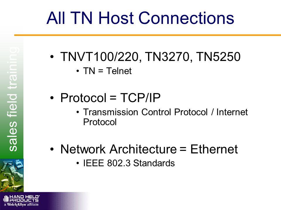 sales field training All TN Host Connections TNVT100/220, TN3270, TN5250 TN = Telnet Protocol = TCP/IP Transmission Control Protocol / Internet Protoc