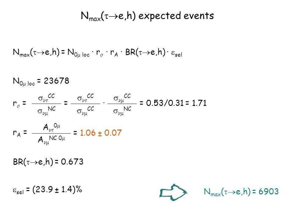 N max (  e,h) expected events N max (  e,h) = N 0  loc · r  · r A · BR(  e,h) ·  sel N 0  loc = 23678 r  =   CC   NC   CC   CC   NC =·= 0.53/0.31 = 1.71 r A = A0A0 A  NC 0  = 1.06 ± 0.07 BR(  e,h) = 0.673 N max (  e,h) = 6903  sel = (23.9 ± 1.4)%