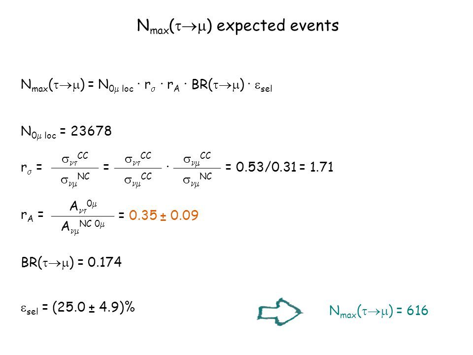 N max (  ) expected events N max (  ) = N 0  loc · r  · r A · BR(  ) ·  sel N 0  loc = 23678 r  =   CC   NC   CC   CC   NC =·= 0.53/0.31 = 1.71 r A = A0A0 A  NC 0  = 0.35 ± 0.09 BR(  ) = 0.174 N max (  ) = 616  sel = (25.0 ± 4.9)%