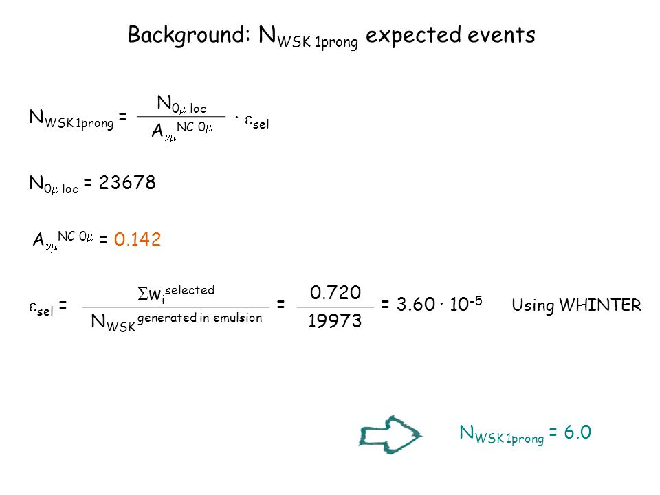 Background: N WSK 1prong expected events N WSK 1prong = N 0  loc = 23678  sel = N WSK 1prong = 6.0 N 0  loc A  NC 0  ·  sel A  NC 0  = 0.142 =