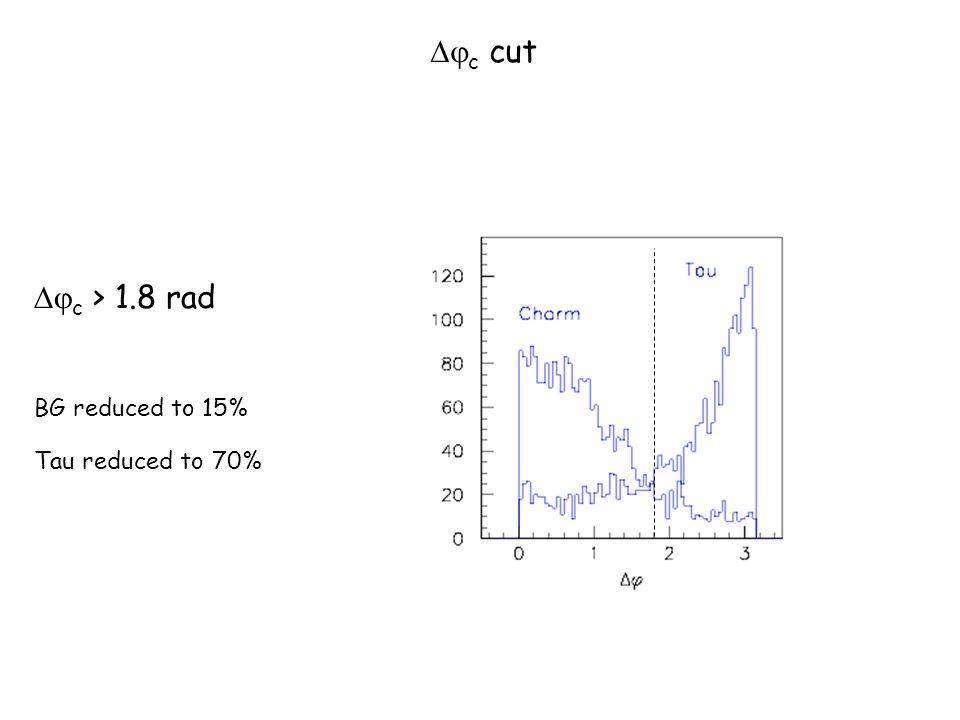  c cut  c > 1.8 rad BG reduced to 15% Tau reduced to 70%