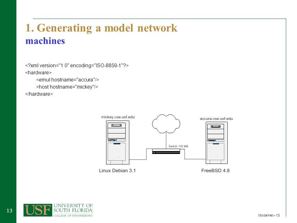 13 Modelnet – 13 1. Generating a model network machines