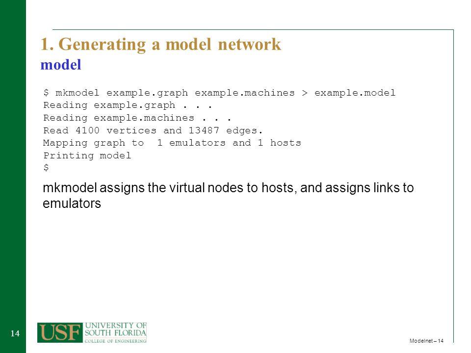 14 Modelnet – 14 1. Generating a model network model $ mkmodel example.graph example.machines > example.model Reading example.graph... Reading example