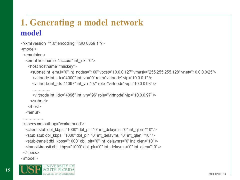 15 Modelnet – 15 1. Generating a model network model ………….. ……………