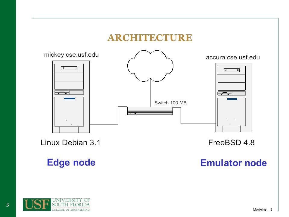 33 Modelnet – 3 ARCHITECTURE Emulator node Edge node
